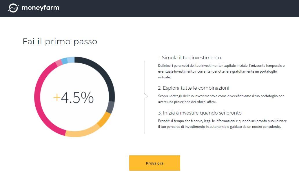 Moneyfarm - Recensione ufficiale e opinioni 2021 - QualeBroker.com