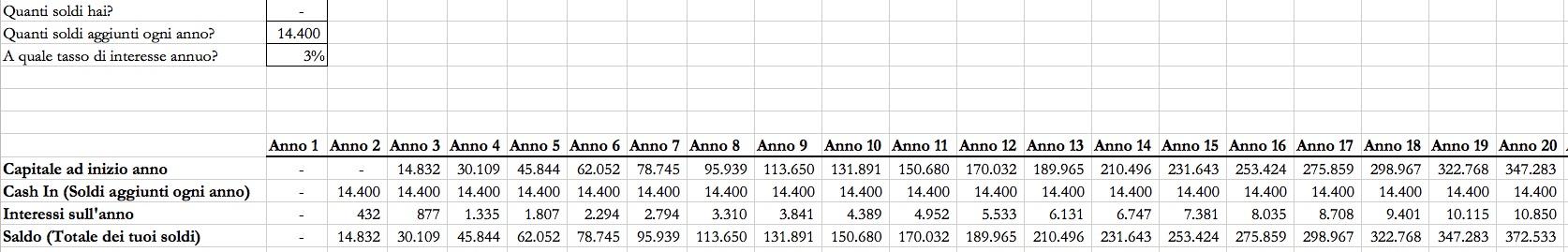 256aaf0b80 I tuoi 273.600€ diventano 372.533€, ben 98.933€ di margine. E ti dico di più:  considerando che i capitali seguono un corso simile al vino e crescono di  ...