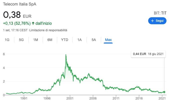 acquistare bitcoin canada interac